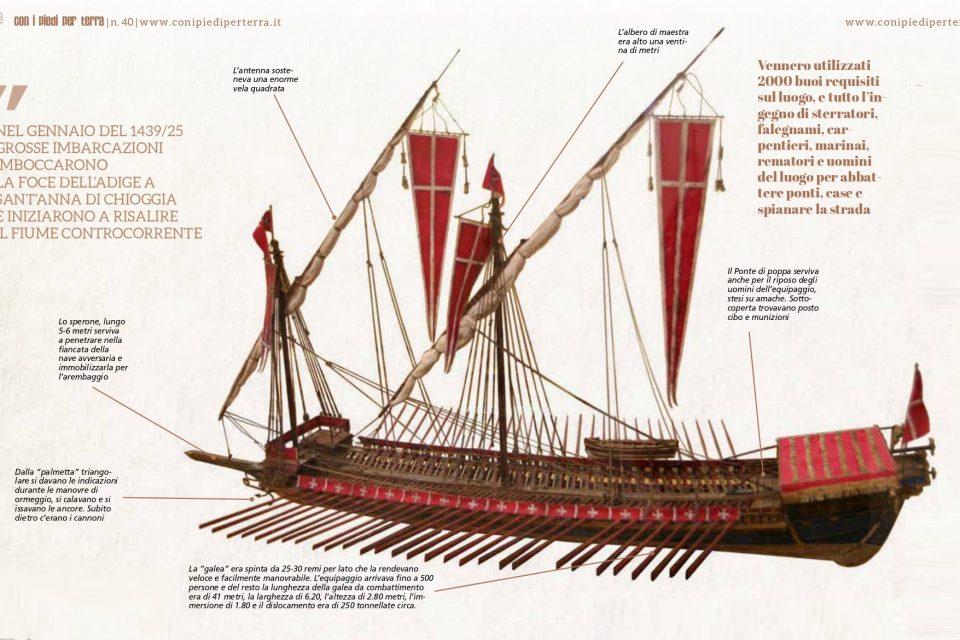 A.D. 1439, le galee veneziane attraversarono le montagne della Vallagarina